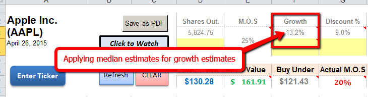 AAPL-future-growth