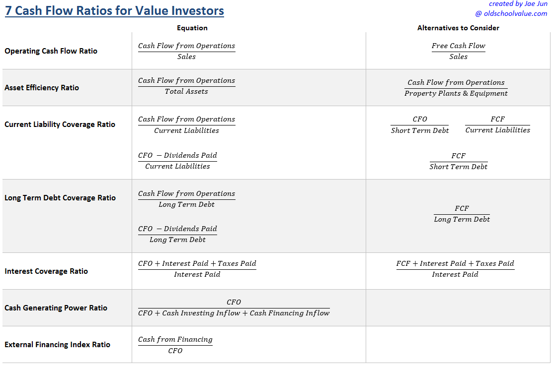 Stock Valuation Methods