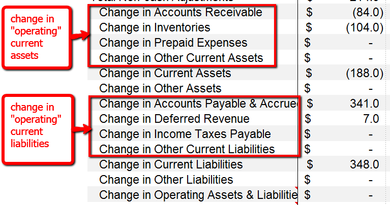 changes-in-working-capital Changes in Working Capital