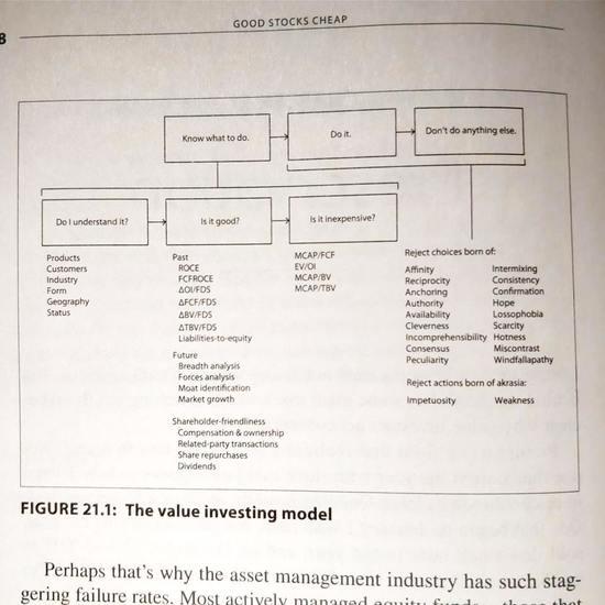 full investing framework