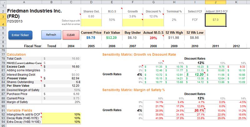 Friedman DCF Valuation
