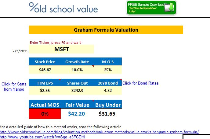 free-graham-formula