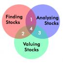 investor-trait-thumb