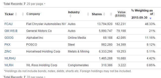 pabrai-holdings