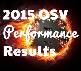 performance-results-2015 Value Strategies Performance