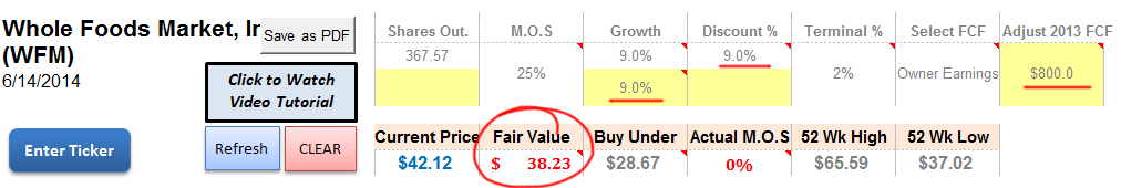 Whole Foods DCF Valuation